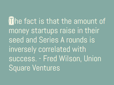 Startup Quotes For Inspiration 19 Quotes For The Startup