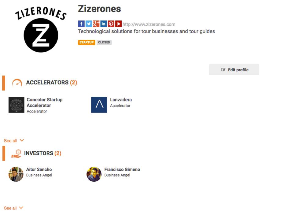 Zizerones