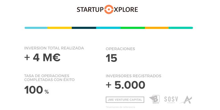 startupxplore-5