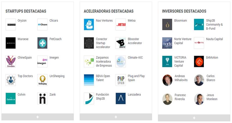 Actualidad ecosistema de startups en España