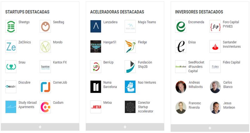 Actualidad Ecosistema Startup