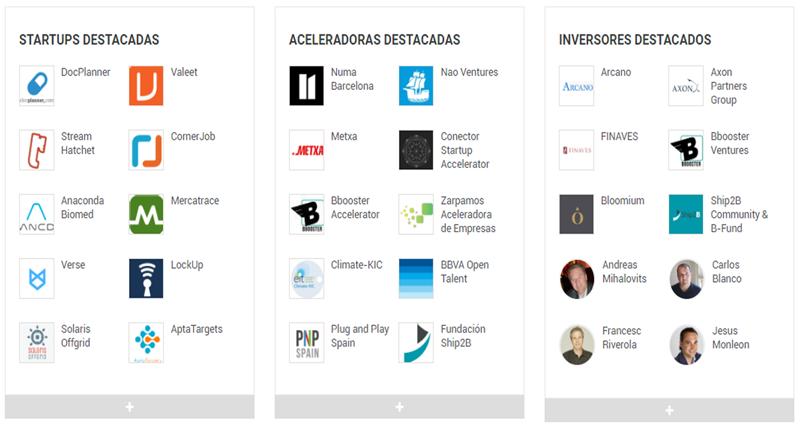 Actualidad Ecosistema Startup en España