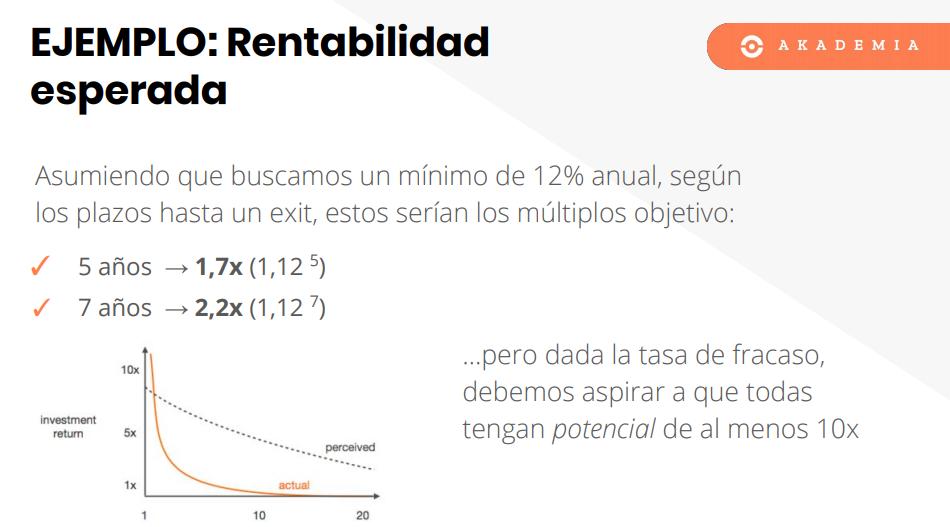 Curva J y distribución de retornos
