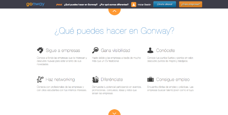 Images from Gonway