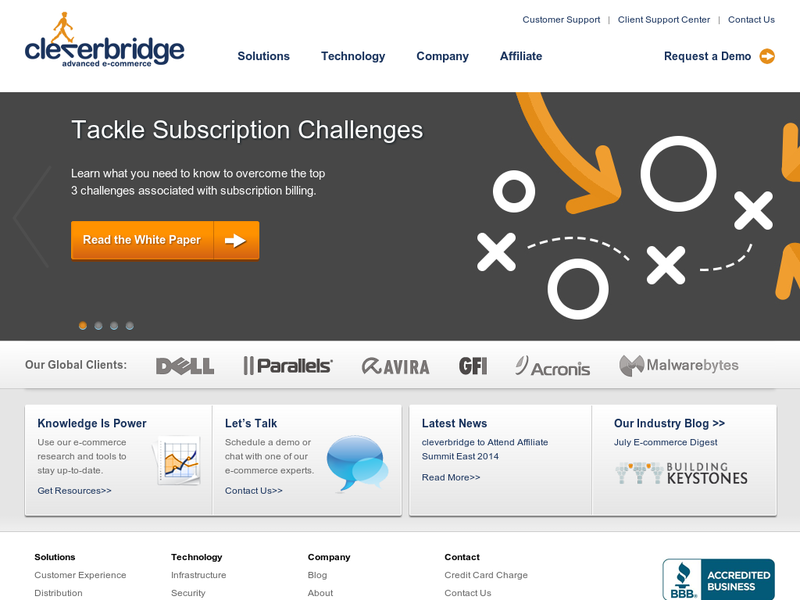 Images from cleverbridge