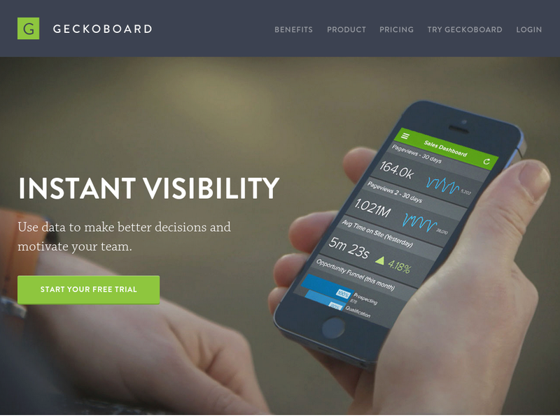 Images from Geckoboard