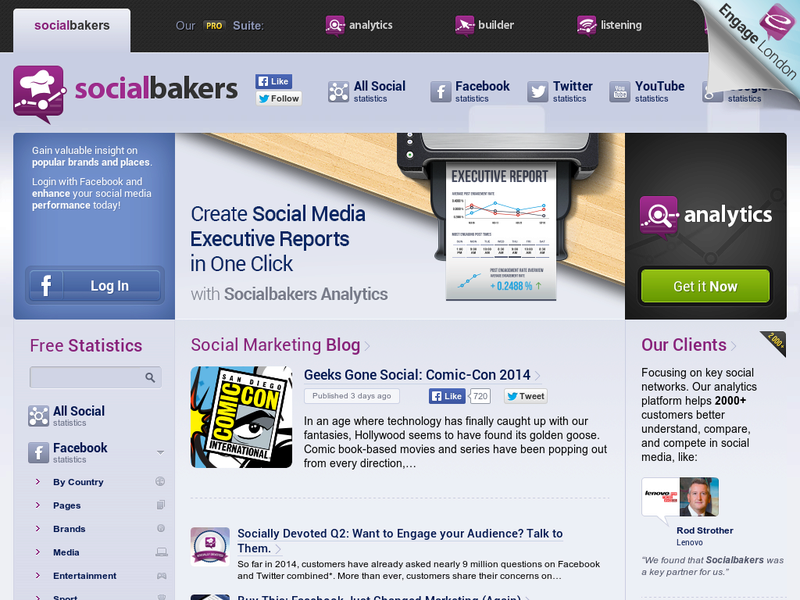 Images from Socialbakers