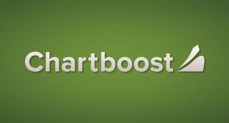 Images from Chartboost