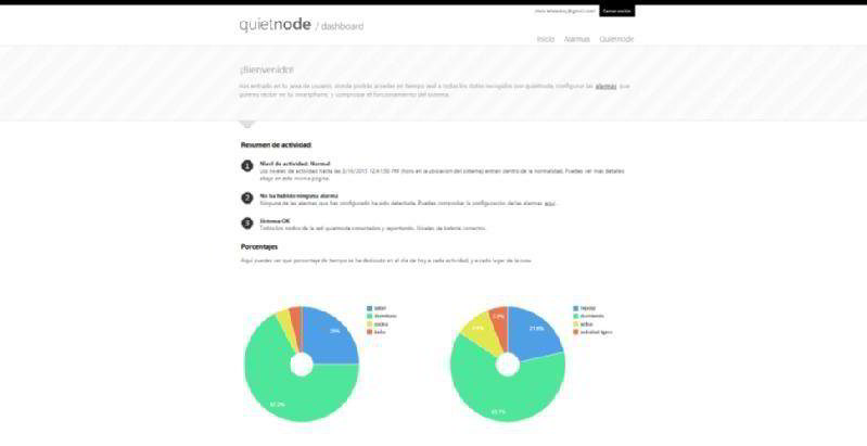 Images from quietnode