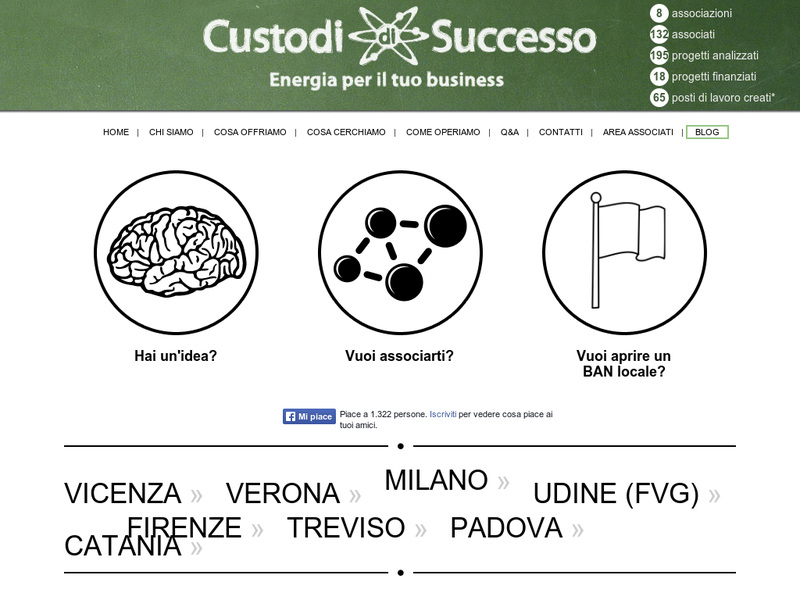 Images from custodi di successo