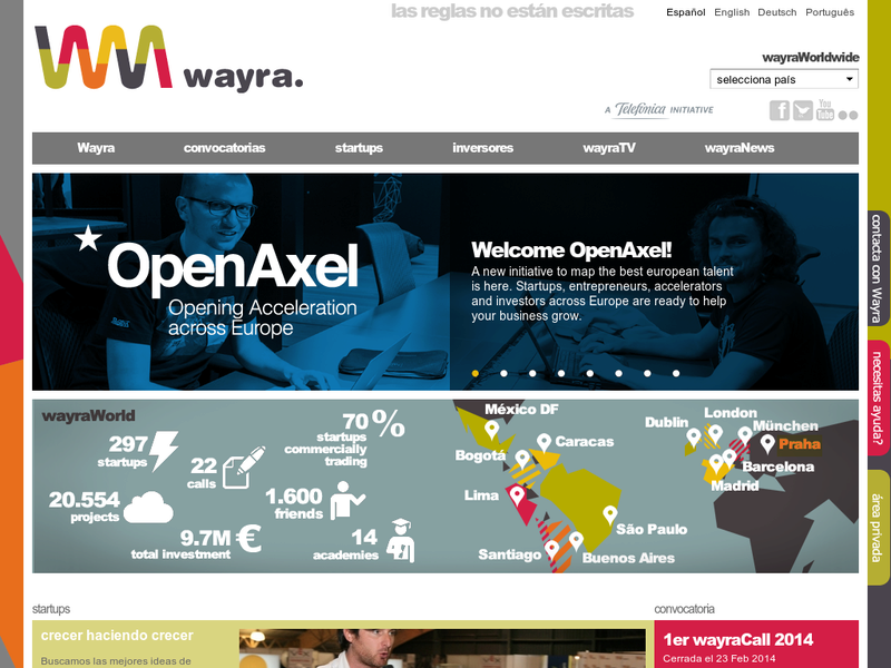 Images from Wayra