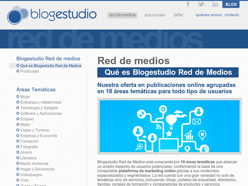 Images from Blogestudio Red de Medios