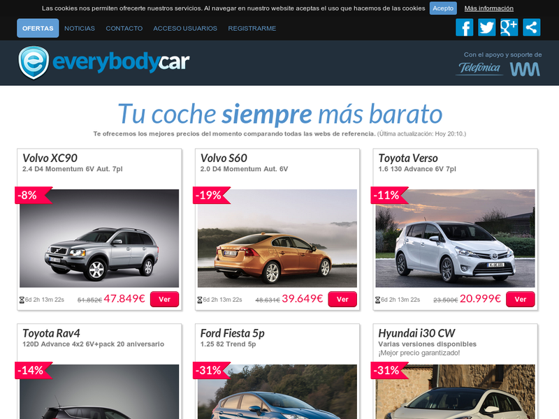 Images from EverybodyCar