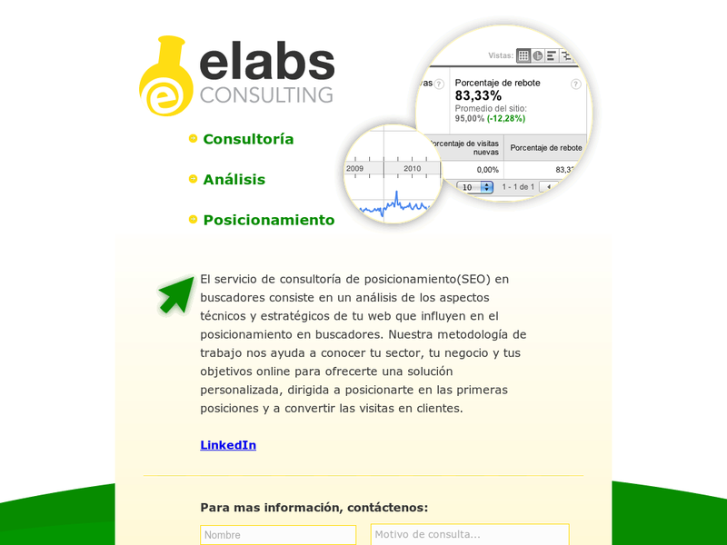 Images from Elabs Consulting