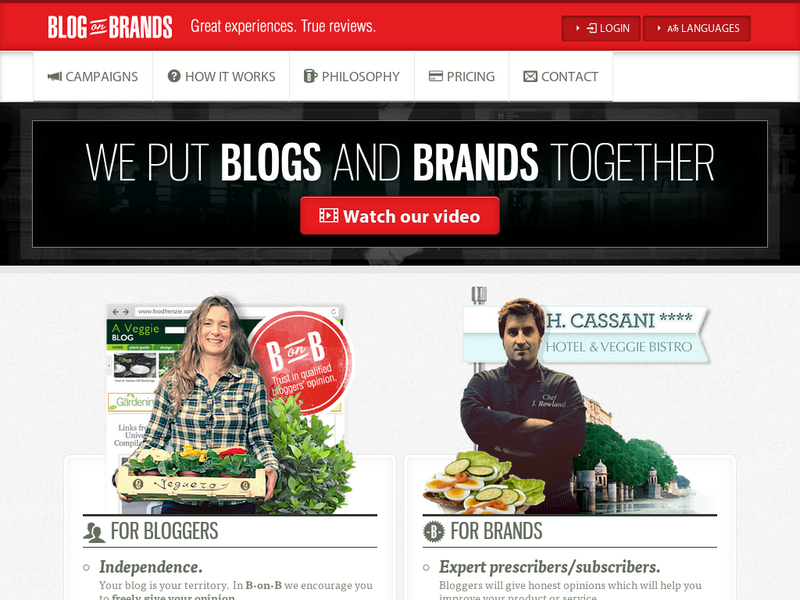 Images from Blog on Brands
