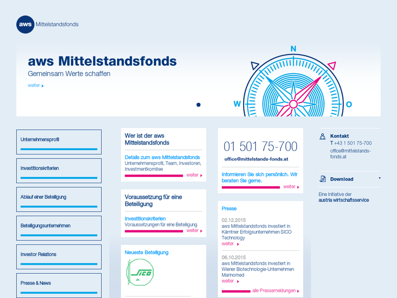 Images from aws Mittelstandsfonds Beteiligungs GmbH & Co KG