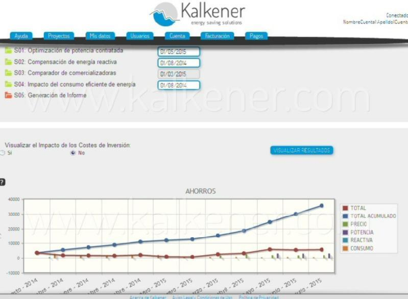 Images from Kalkener Energy Saving Solutions S.L.