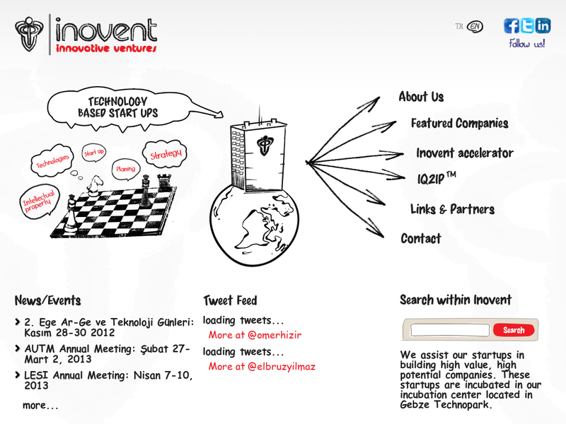Images from Inovent