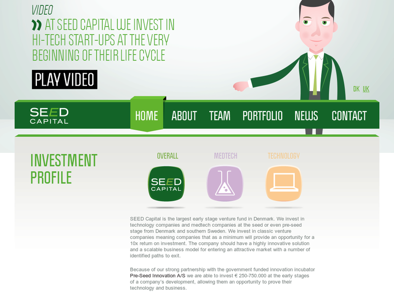 Images from SEED Capital