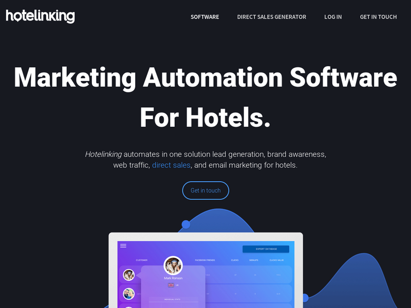 Images from Hotelinking