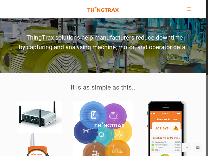 Images from Thingtrax