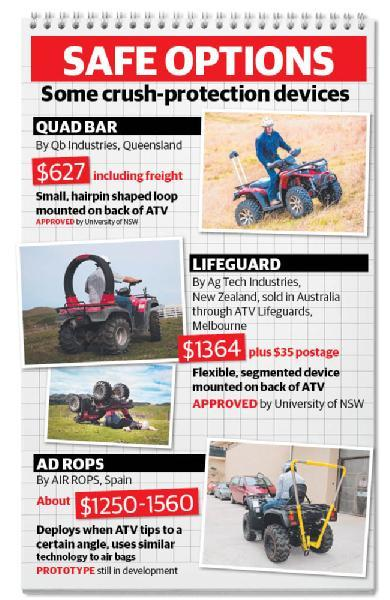 Images from Air-ROPS