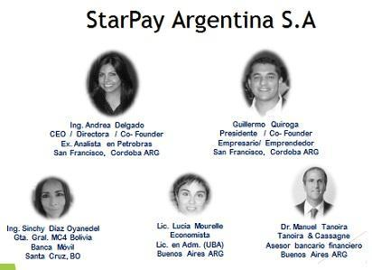 Images from STARPAY ARGENTINA SA