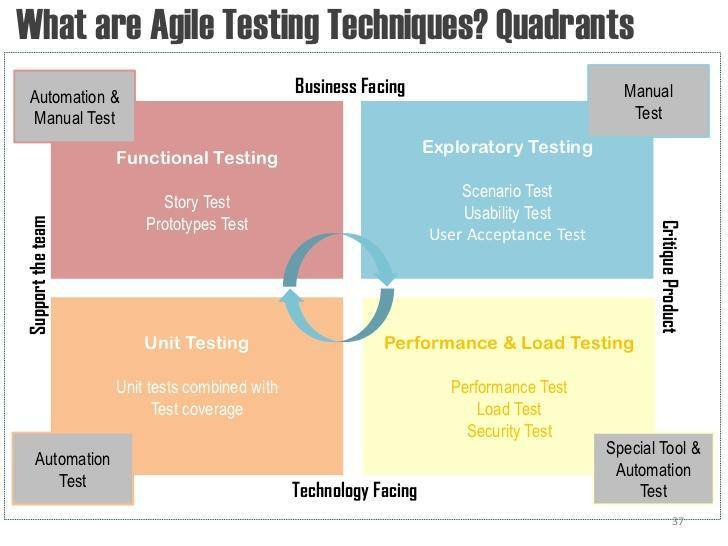 Images from TestingXperts
