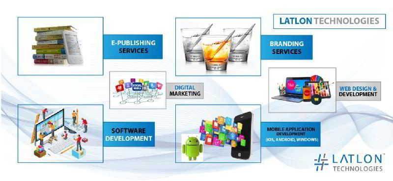 Images from Latlon Technologies Pvt Ltd