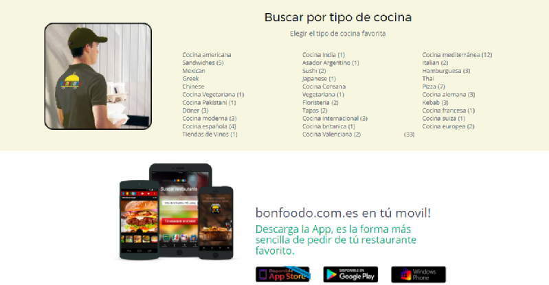 Images from Bonfoodo