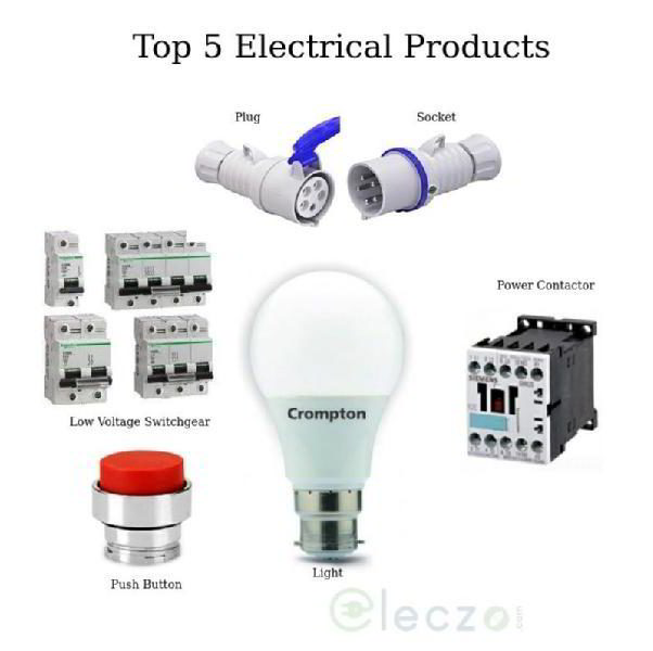 Images from Eleczo