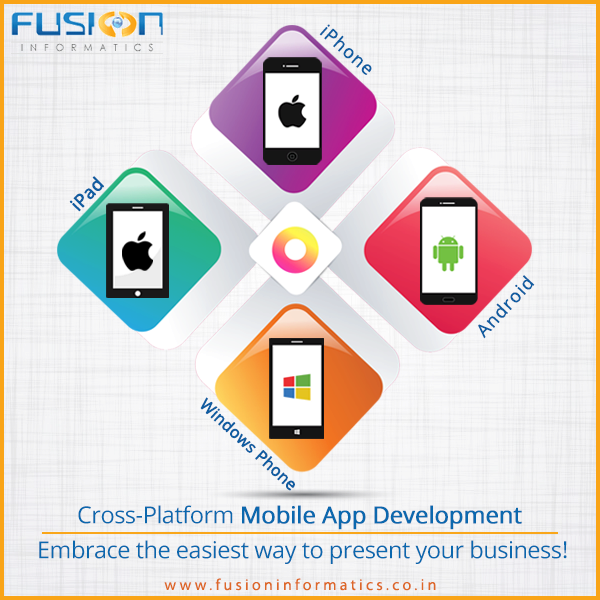 Images from Fusion Informatics