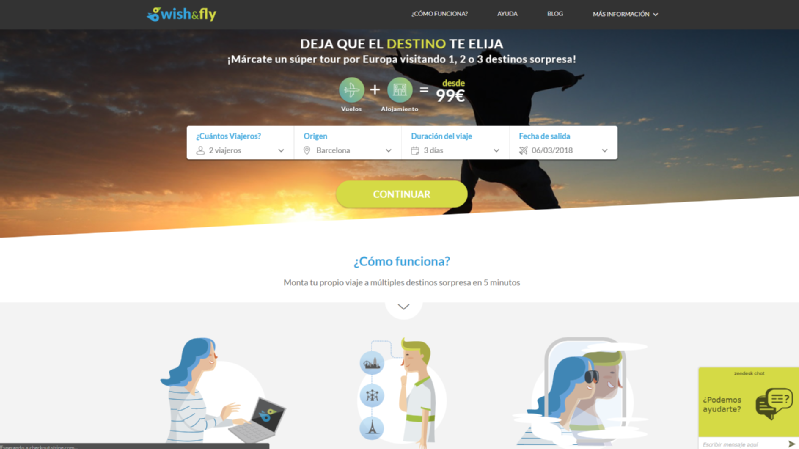 Images from Wish&Fly