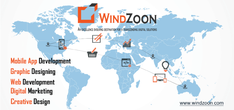Images from Windzoon Technologies