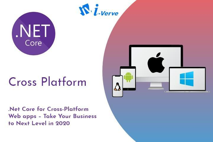 Images from ASP.NET Development Company- i-Verve INC